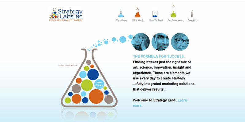 Strategy Labs
